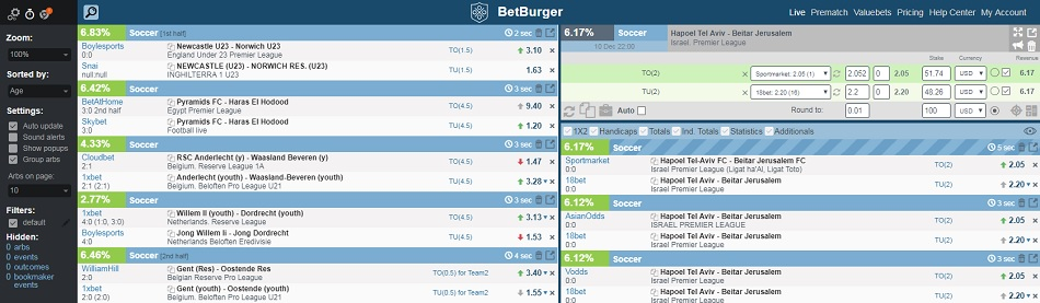 Arbitrage betting explained